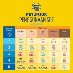 Ultra Protect Sunscreen Lotion SPF50 PA+++ (11.8ml)