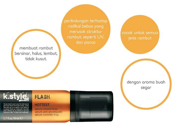 Lakme - K-Style Flash - Serum Control Frizz (50ml)