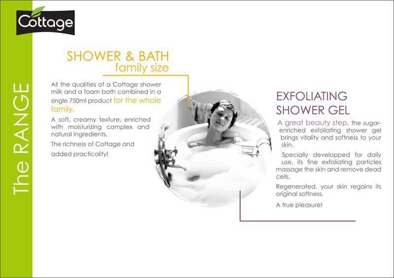 Cottage - Shower Gel 50ml (Mini Trial Set 5X50ml)